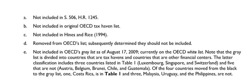 Forex tax evasion